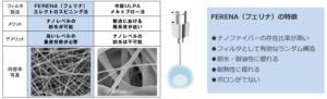 オープンクリーンシステムKOACH_オリジナルフィルタ「FERENA」とULPAフィルタの比較