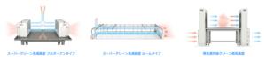 オープンクリーンシステムKOACH_製品紹介