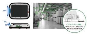 ビジョンシステム搭載無人搬送ロボットS-CART-V100_レーザー(2D)からビジョン(3D)へ