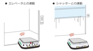 ビジョンシステム搭載無人搬送ロボットS-CART-V100_応用例エレベーターやシャッターとの連動