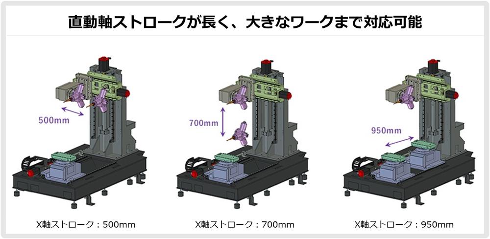 アルミ鋳造品の6面バリ取り仕上げ加工機