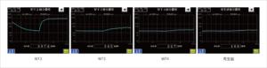 炭化水素系部品洗浄機知能シリーズ_槽油分濃度の時間変化をグラフで表示