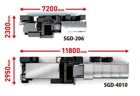 超精密門型成形平面研削盤SGDシリーズ_クラス最小の機械設置面積