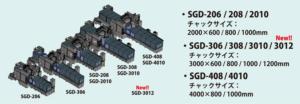 超精密門型成形平面研削盤SGDシリーズ_マシンサイズラインナップ