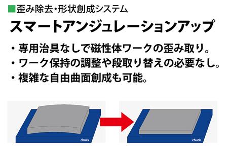 超精密門型成形平面研削盤SGDシリーズ_歪み除去形状創成システム