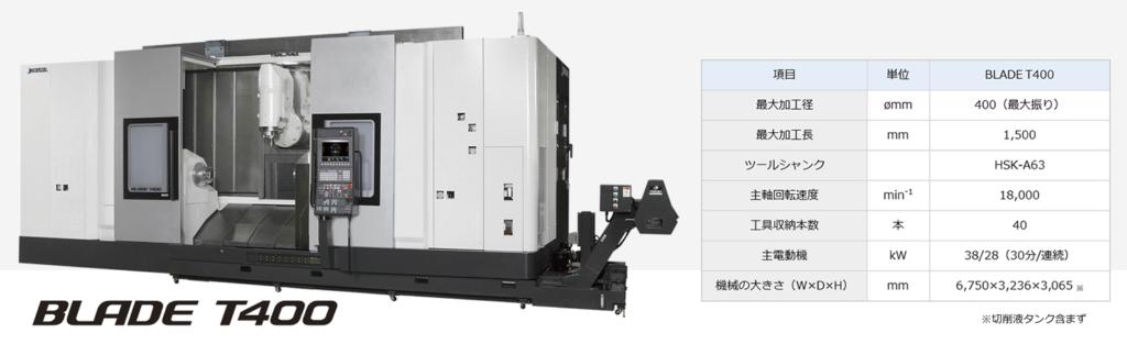 5軸制御高速ブレード加工専用機 BLADE T400